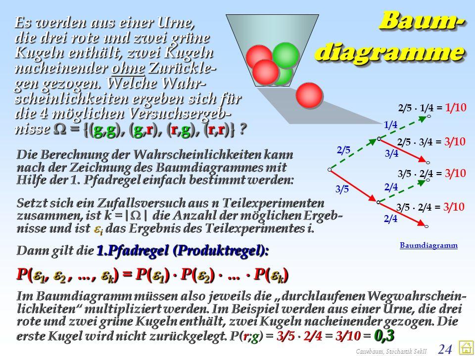 Cassebaum, Stochastik SekII 24 Baum- diagramme Es werden aus einer Urne, die drei rote und zwei grüne Kugeln enthält, zwei Kugeln nacheinender ohne Zu
