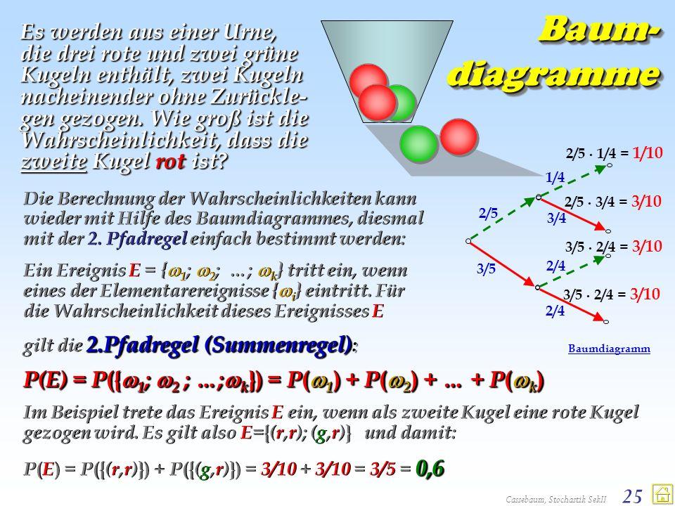Cassebaum, Stochastik SekII 25 Baum- diagramme Es werden aus einer Urne, die drei rote und zwei grüne Kugeln enthält, zwei Kugeln nacheinender ohne Zu