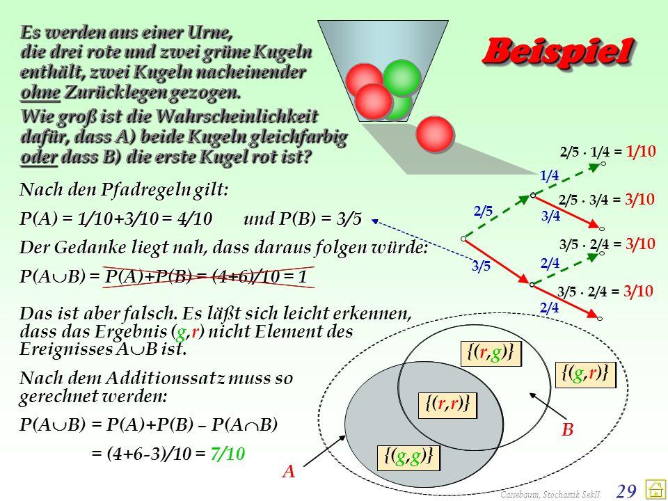 Cassebaum, Stochastik SekII 29 BeispielBeispiel Es werden aus einer Urne, die drei rote und zwei grüne Kugeln enthält, zwei Kugeln nacheinender ohne Z