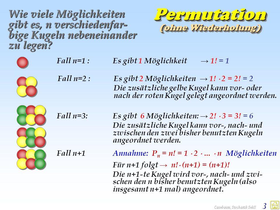 Cassebaum, Stochastik SekII 4PermutationPermutation Zur Anschauung: Alle 24 Möglichkeiten für vier verschiedene Kugeln: Aus jeder der sechs Möglichkeiten für drei Kugeln entstehen vier Möglichkeiten für vier Kugeln.