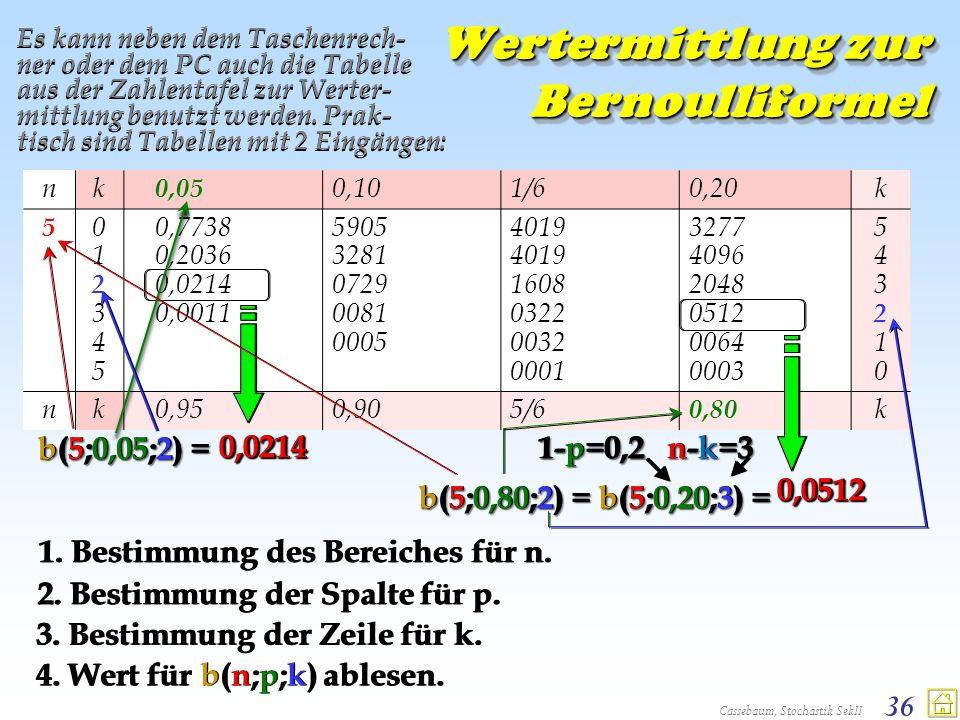 Cassebaum, Stochastik SekII 36 Wertermittlung zur Bernoulliformel Es kann neben dem Taschenrech- ner oder dem PC auch die Tabelle aus der Zahlentafel