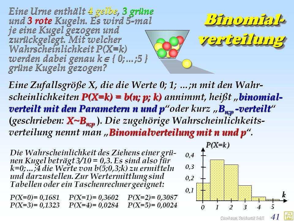 Cassebaum, Stochastik SekII 41 Binomial- verteilung Eine Urne enthält 4 gelbe, 3 grüne und 3 rote Kugeln. Es wird 5-mal je eine Kugel gezogen und zurü