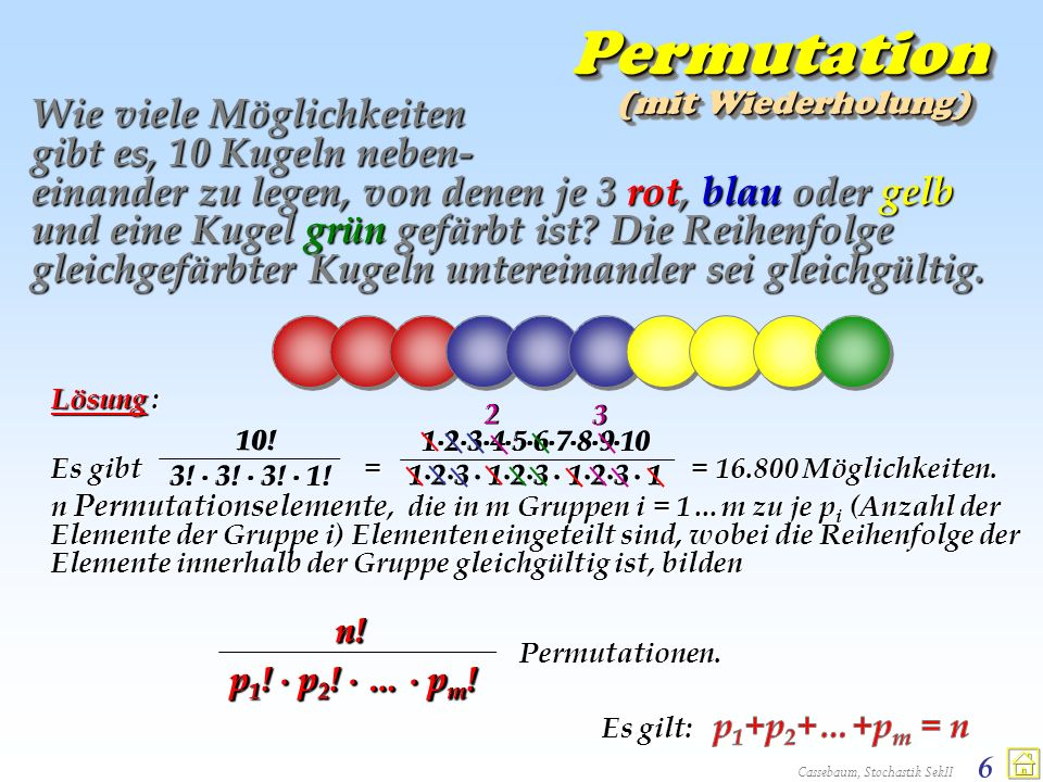 Cassebaum, Stochastik SekII 6PermutationPermutation Wie viele Möglichkeiten gibt es, 10 Kugeln neben- einander zu legen, von denen je 3 rot, blau oder