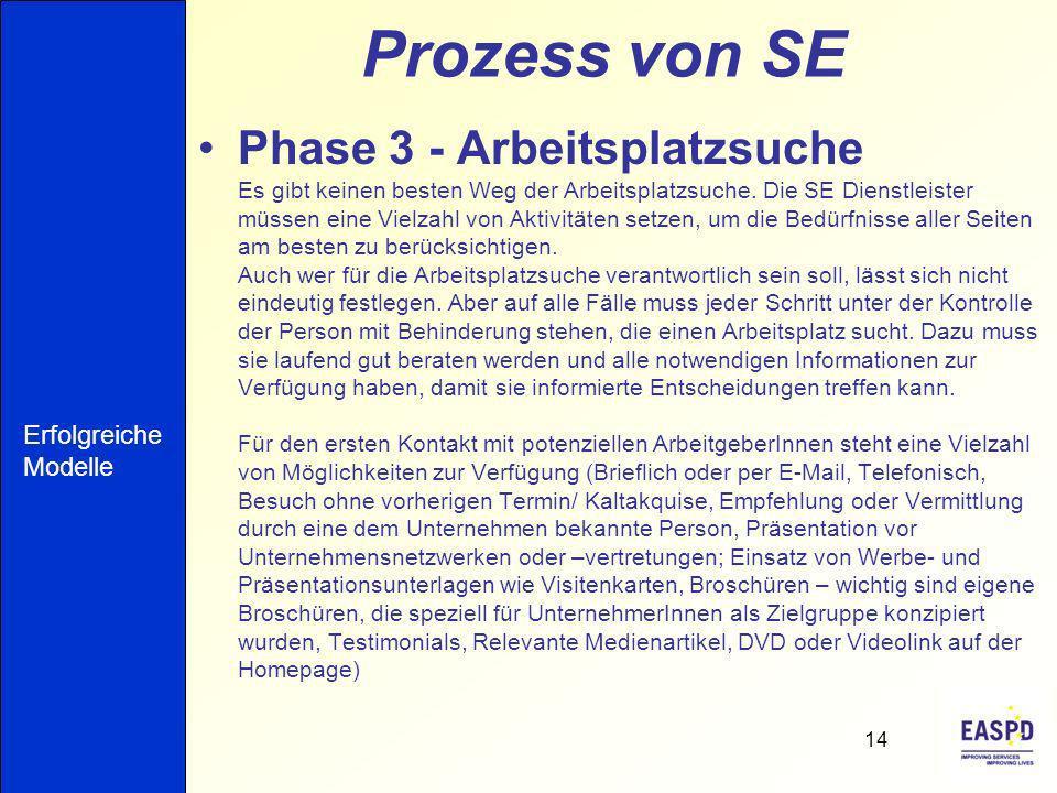 Prozess von SE Phase 3 - Arbeitsplatzsuche Es gibt keinen besten Weg der Arbeitsplatzsuche. Die SE Dienstleister müssen eine Vielzahl von Aktivitäten