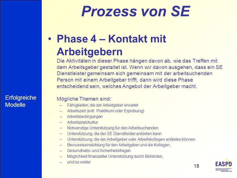 Prozess von SE Phase 4 – Kontakt mit Arbeitgebern Die Aktivitäten in dieser Phase hängen davon ab, wie das Treffen mit dem Arbeitsgeber gestaltet ist.