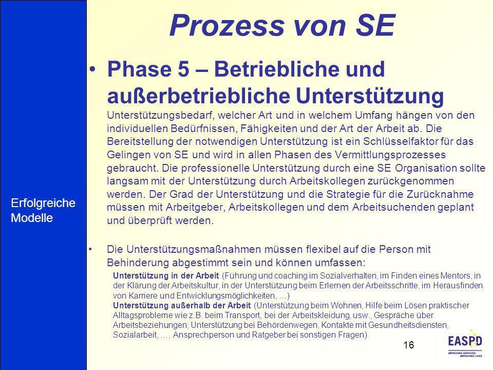Prozess von SE Phase 5 – Betriebliche und außerbetriebliche Unterstützung Unterstützungsbedarf, welcher Art und in welchem Umfang hängen von den individuellen Bedürfnissen, Fähigkeiten und der Art der Arbeit ab.