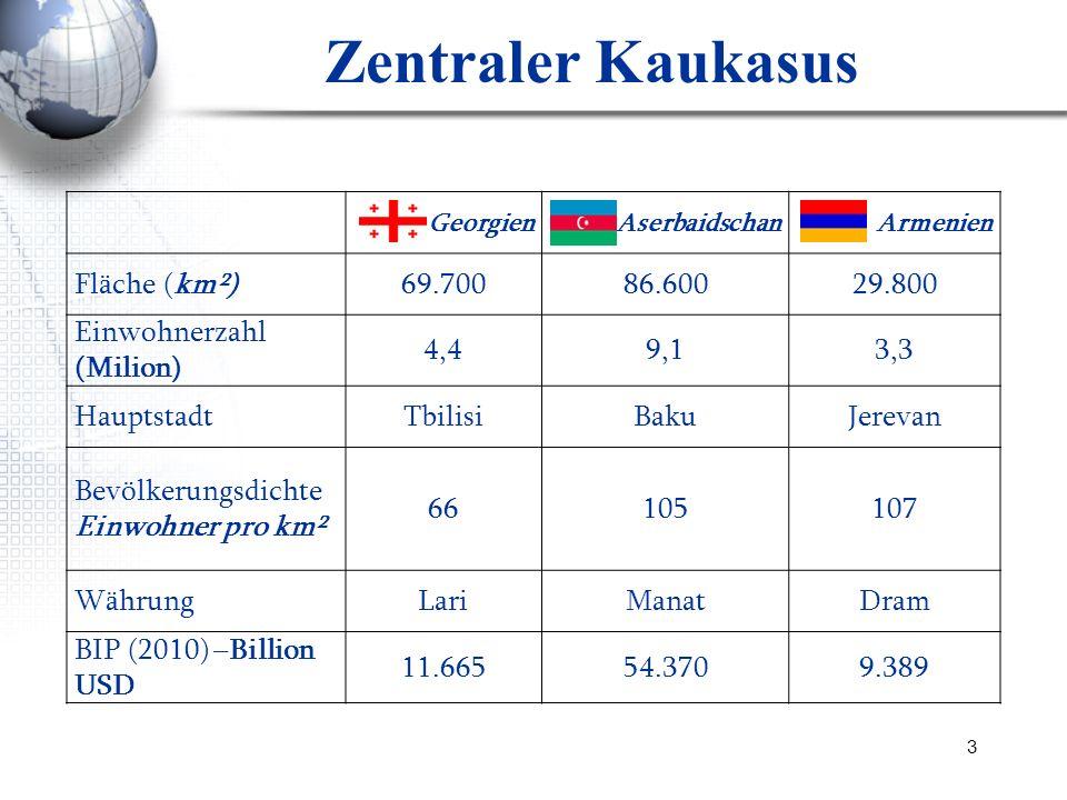 3 Zentraler Kaukasus GeorgienAserbaidschanArmenien Fläche (km²)69.70086.60029.800 Einwohnerzahl (Milion) 4,49,13,3 HauptstadtTbilisiBakuJerevan Bevölk