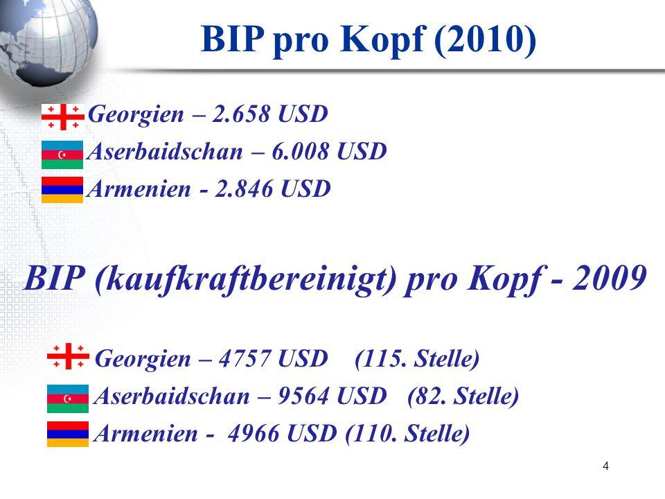 4 BIP pro Kopf (2010) Georgien – 2.658 USD Aserbaidschan – 6.008 USD Armenien - 2.846 USD BIP (kaufkraftbereinigt) pro Kopf - 2009 Georgien – 4757 USD