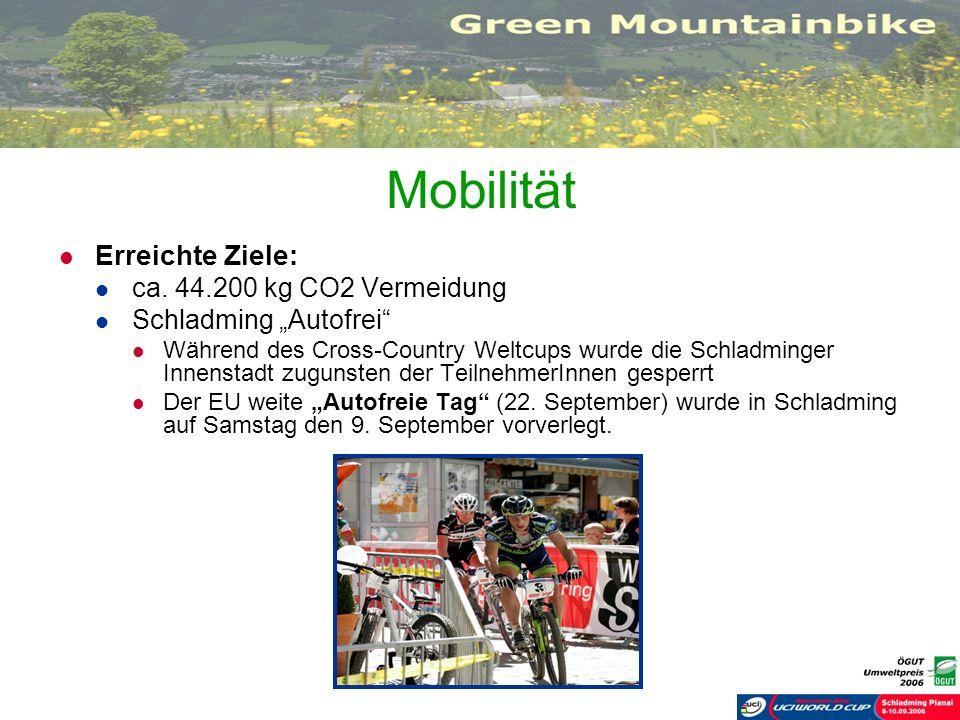 Mobilität Erreichte Ziele: ca. 44.200 kg CO2 Vermeidung Schladming Autofrei Während des Cross-Country Weltcups wurde die Schladminger Innenstadt zugun