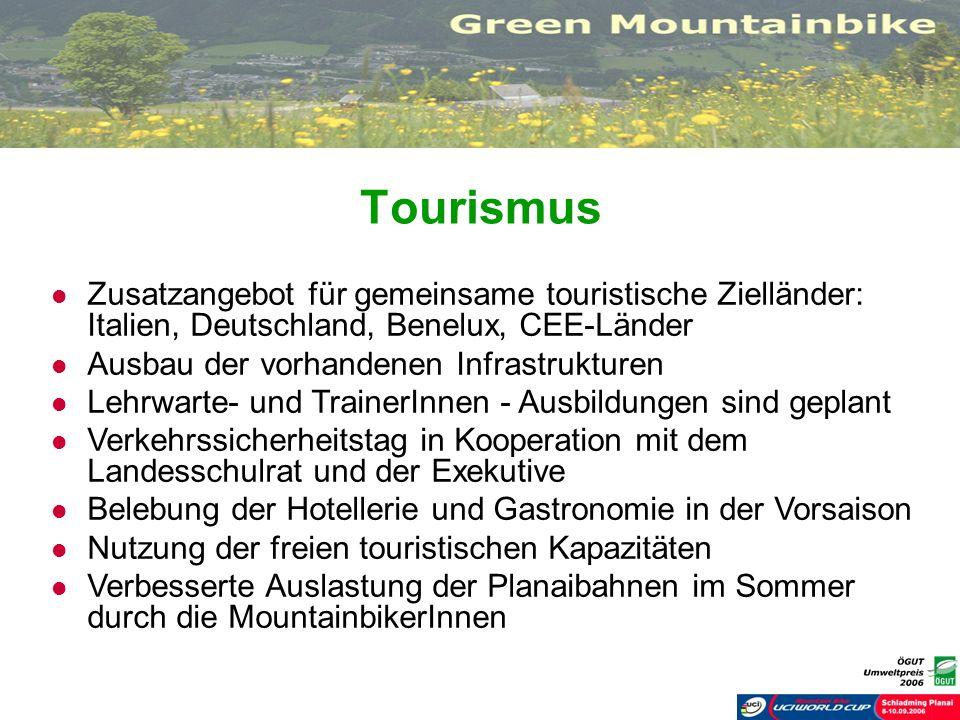 Tourismus Zusatzangebot für gemeinsame touristische Zielländer: Italien, Deutschland, Benelux, CEE-Länder Ausbau der vorhandenen Infrastrukturen Lehrw