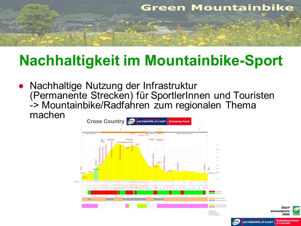 Nachhaltigkeit im Mountainbike-Sport Nachhaltige Nutzung der Infrastruktur (Permanente Strecken) für SportlerInnen und Touristen -> Mountainbike/Radfa