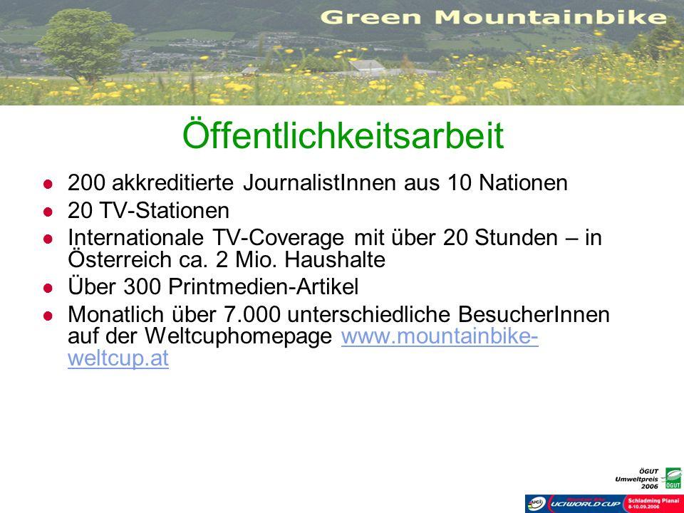 Öffentlichkeitsarbeit 200 akkreditierte JournalistInnen aus 10 Nationen 20 TV-Stationen Internationale TV-Coverage mit über 20 Stunden – in Österreich