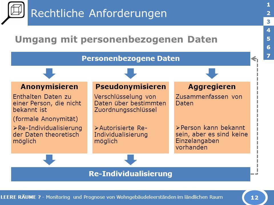 LEERE RÄUME ? - Monitoring und Prognose von Wohngebäudeleerständen im ländlichen Raum Rechtliche Anforderungen Umgang mit personenbezogenen Daten 12 P