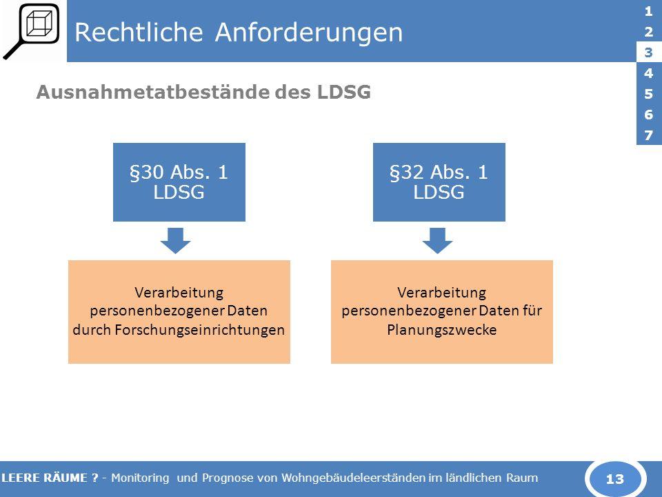 LEERE RÄUME ? - Monitoring und Prognose von Wohngebäudeleerständen im ländlichen Raum Rechtliche Anforderungen Ausnahmetatbestände des LDSG 13 §30 Abs