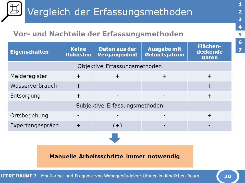 LEERE RÄUME ? - Monitoring und Prognose von Wohngebäudeleerständen im ländlichen Raum Vergleich der Erfassungsmethoden Vor- und Nachteile der Erfassun