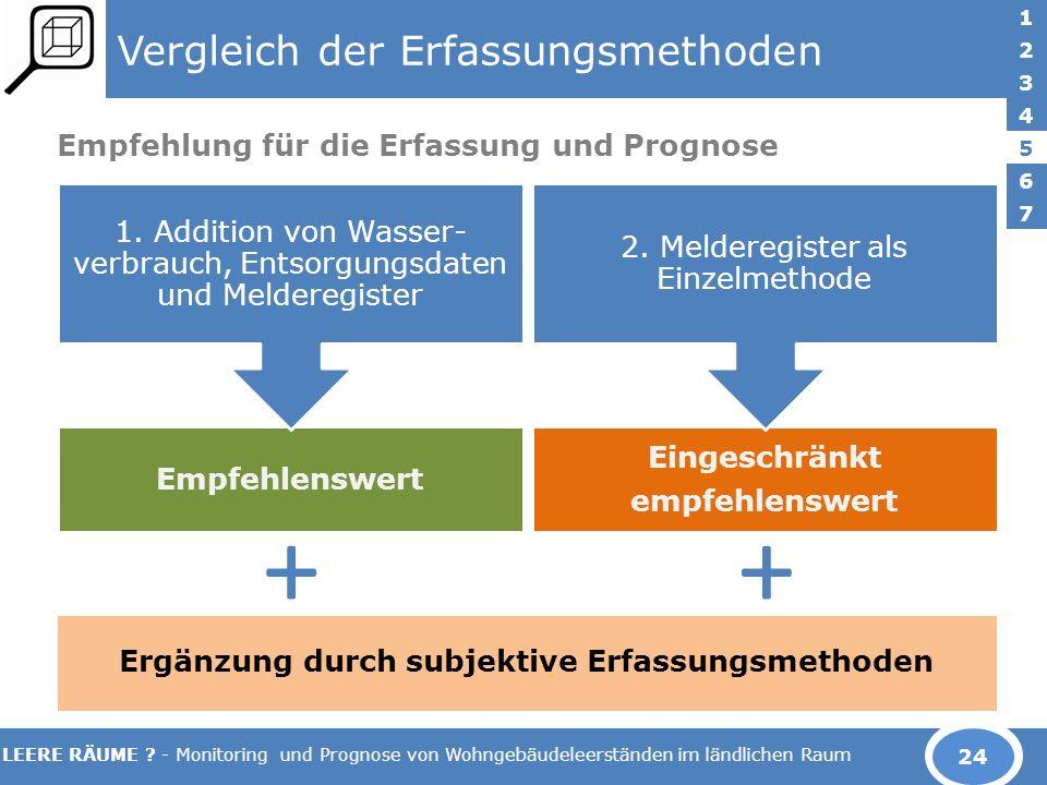 LEERE RÄUME .- Monitoring und Prognose von Wohngebäudeleerständen im ländlichen Raum 6.