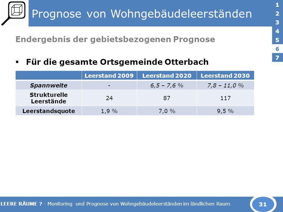 LEERE RÄUME ? - Monitoring und Prognose von Wohngebäudeleerständen im ländlichen Raum Prognose von Wohngebäudeleerständen Endergebnis der gebietsbezog