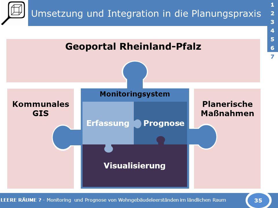 LEERE RÄUME ? - Monitoring und Prognose von Wohngebäudeleerständen im ländlichen Raum Geoportal Rheinland-Pfalz Planerische Maßnahmen Kommunales GIS U