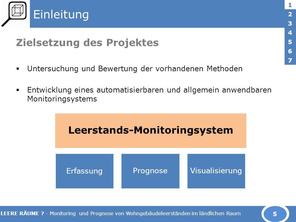 LEERE RÄUME ? - Monitoring und Prognose von Wohngebäudeleerständen im ländlichen Raum Einleitung Zielsetzung des Projektes Untersuchung und Bewertung