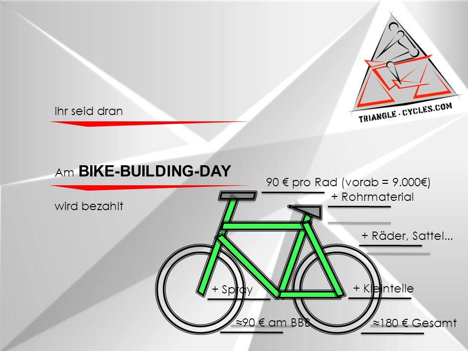 Am BIKE-BUILDING-DAY wird bezahlt Ihr seid dran 90 pro Rad (vorab = 9.000) + Rohrmaterial + Räder, Sattel...