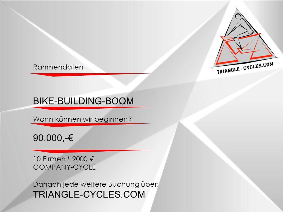 Rahmendaten BIKE-BUILDING-BOOM Wann können wir beginnen.