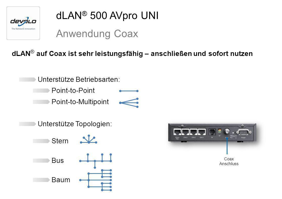 dLAN ® 500 AVpro UNI Anwendung Coax dLAN ® auf Coax ist sehr leistungsfähig – anschließen und sofort nutzen Coax Anschluss Unterstütze Betriebsarten: