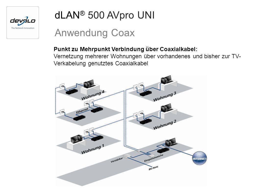 dLAN ® 500 AVpro UNI Anwendung Coax Punkt zu Mehrpunkt Verbindung über Coaxialkabel: Vernetzung mehrerer Wohnungen über vorhandenes und bisher zur TV-