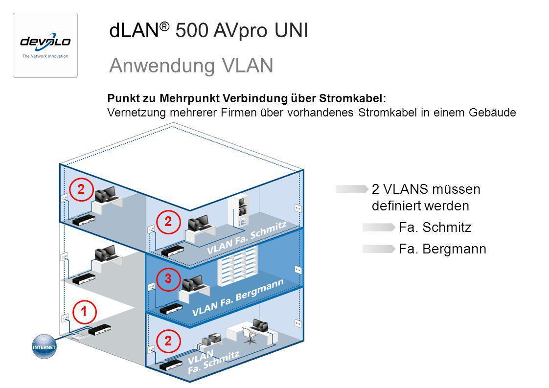dLAN ® 500 AVpro UNI Anwendung VLAN Punkt zu Mehrpunkt Verbindung über Stromkabel: Vernetzung mehrerer Firmen über vorhandenes Stromkabel in einem Geb