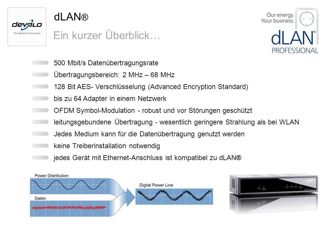 dLAN ® Ein kurzer Überblick… 500 Mbit/s Datenübertragungsrate Übertragungsbereich: 2 MHz – 68 MHz 128 Bit AES- Verschlüsselung (Advanced Encryption St