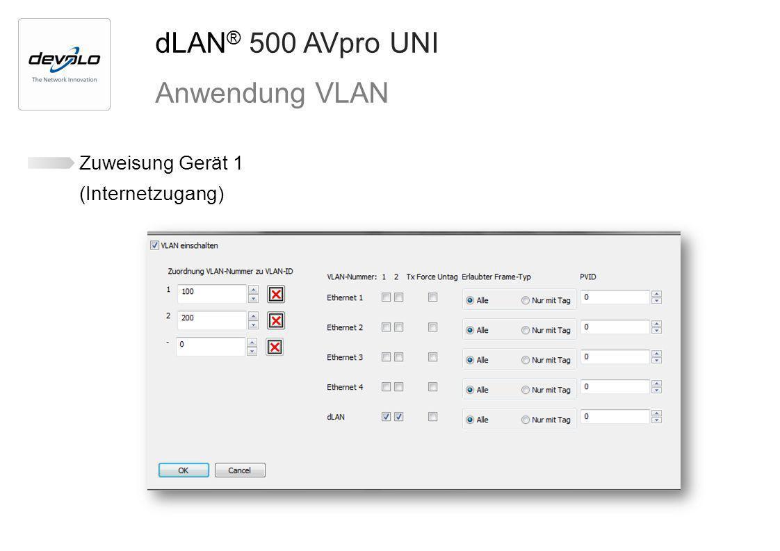 dLAN ® 500 AVpro UNI Anwendung VLAN Zuweisung Gerät 1 (Internetzugang)