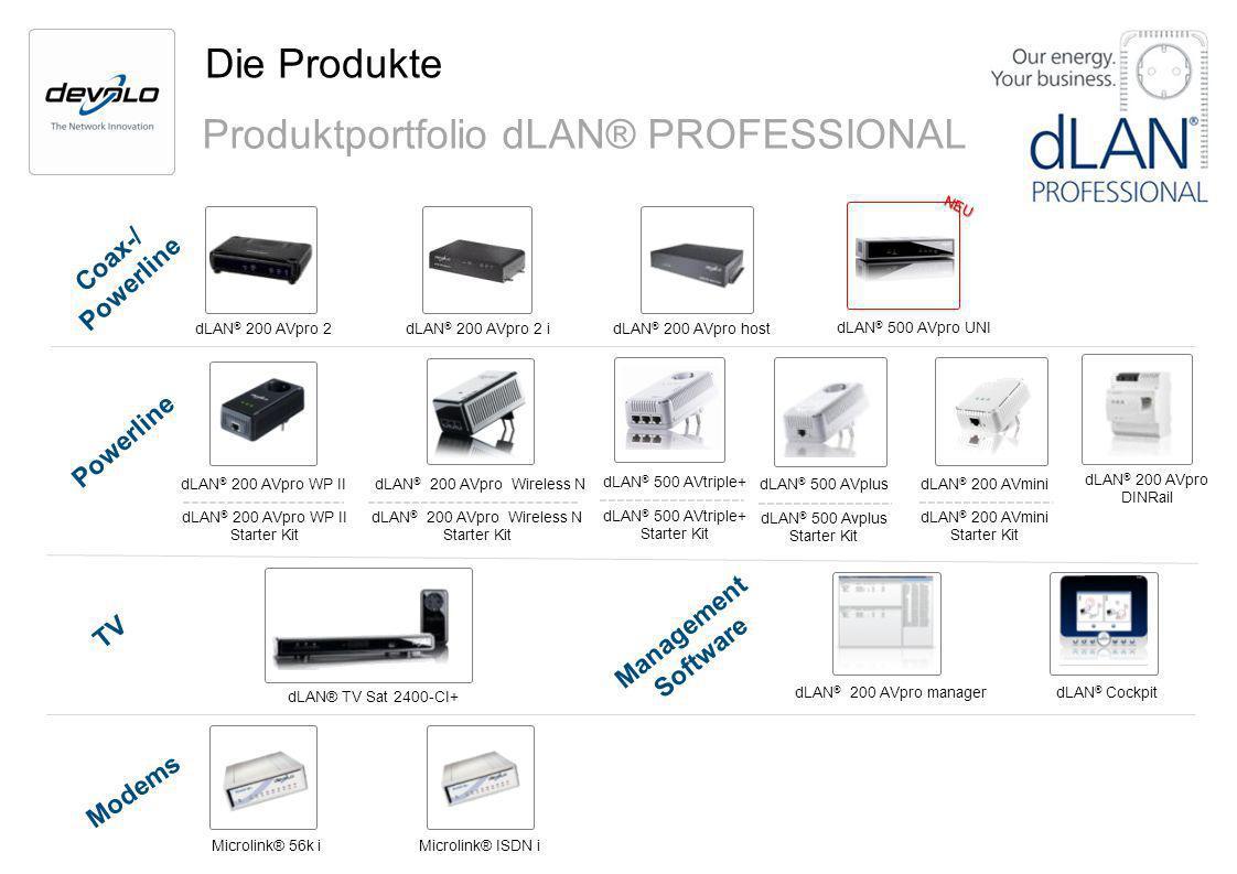 Die Produkte Produktportfolio dLAN® PROFESSIONAL Modems dLAN ® 200 AVpro 2 dLAN ® 200 AVpro WP II dLAN ® 200 AVpro manager Management Software Coax-/