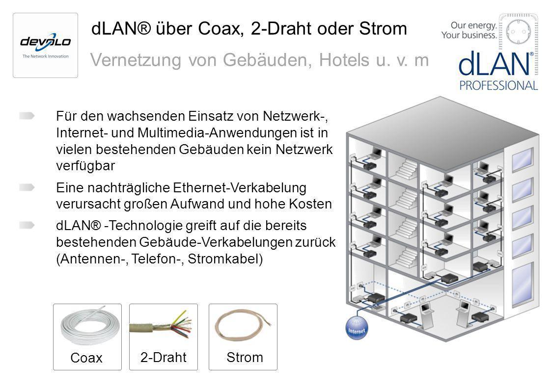 dLAN® über Coax, 2-Draht oder Strom Vernetzung von Gebäuden, Hotels u. v. m Für den wachsenden Einsatz von Netzwerk-, Internet- und Multimedia-Anwendu