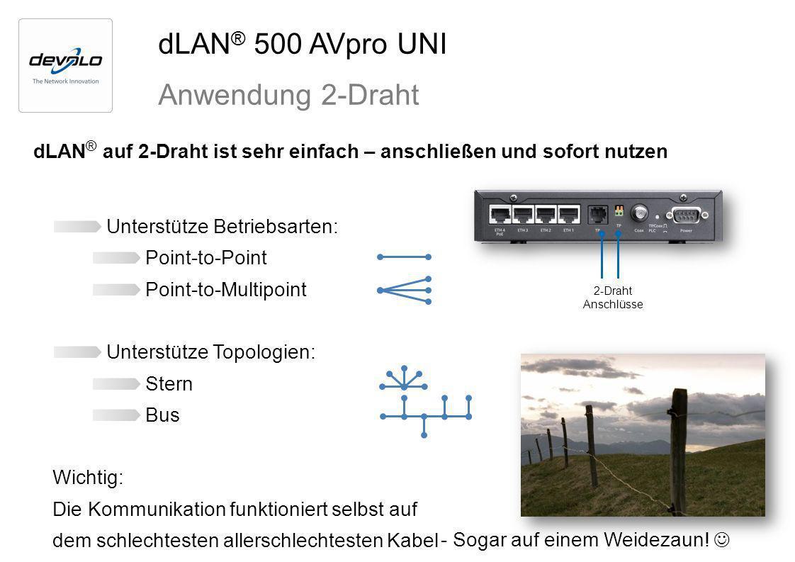 dLAN ® 500 AVpro UNI Anwendung VLAN Punkt zu Mehrpunkt Verbindung über Stromkabel: Vernetzung mehrerer Firmen über vorhandenes Stromkabel in einem Gebäude 1 2 2 2 3 2 VLANS müssen definiert werden Fa.