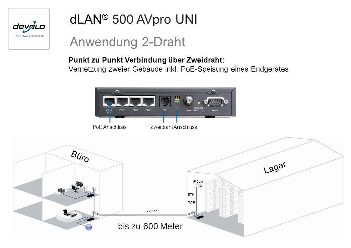 dLAN ® 500 AVpro UNI Anwendung 2-Draht Punkt zu Punkt Verbindung über Zweidraht: Vernetzung zweier Gebäude inkl. PoE-Speisung eines Endgerätes Büro La