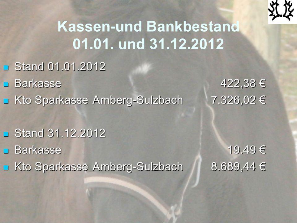 Kassen-und Bankbestand 01.01.