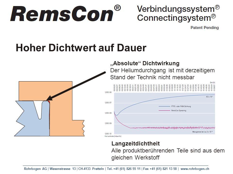 Rohrbogen AG | Wasenstrasse 13 | CH-4133 Pratteln | Tel.