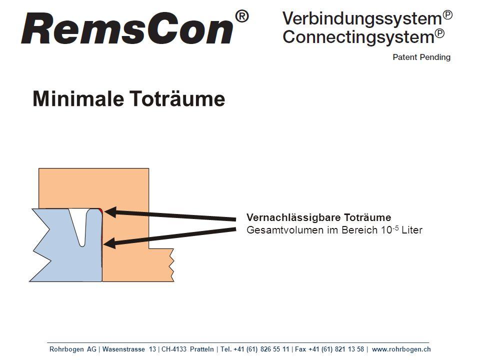 Rohrbogen AG | Wasenstrasse 13 | CH-4133 Pratteln | Tel. +41 (61) 826 55 11 | Fax +41 (61) 821 13 58 | www.rohrbogen.ch Vernachlässigbare Toträume Ges
