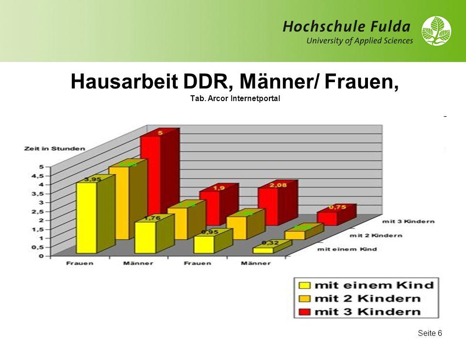 Seite 5 DDR rechtliche Gleichstellung in der Verfassung, Art. 7, Verfassung der DDR Ca. 90 % Vollerwerbstätigkeit von Frauen und Müttern Aber: Führung