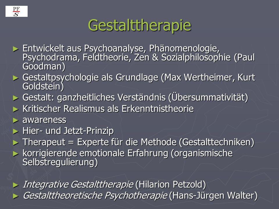Gestalttherapie Entwickelt aus Psychoanalyse, Phänomenologie, Psychodrama, Feldtheorie, Zen & Sozialphilosophie (Paul Goodman) Entwickelt aus Psychoan