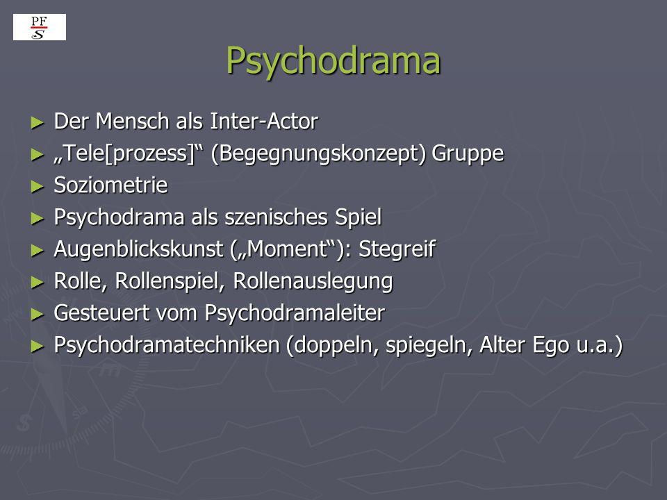 Psychodrama Der Mensch als Inter-Actor Der Mensch als Inter-Actor Tele[prozess] (Begegnungskonzept) Gruppe Tele[prozess] (Begegnungskonzept) Gruppe So