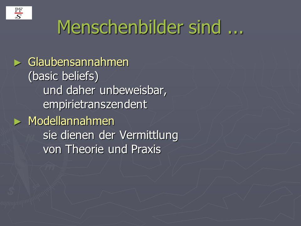 Menschenbilder sind... Glaubensannahmen (basic beliefs) und daher unbeweisbar, empirietranszendent Glaubensannahmen (basic beliefs) und daher unbeweis