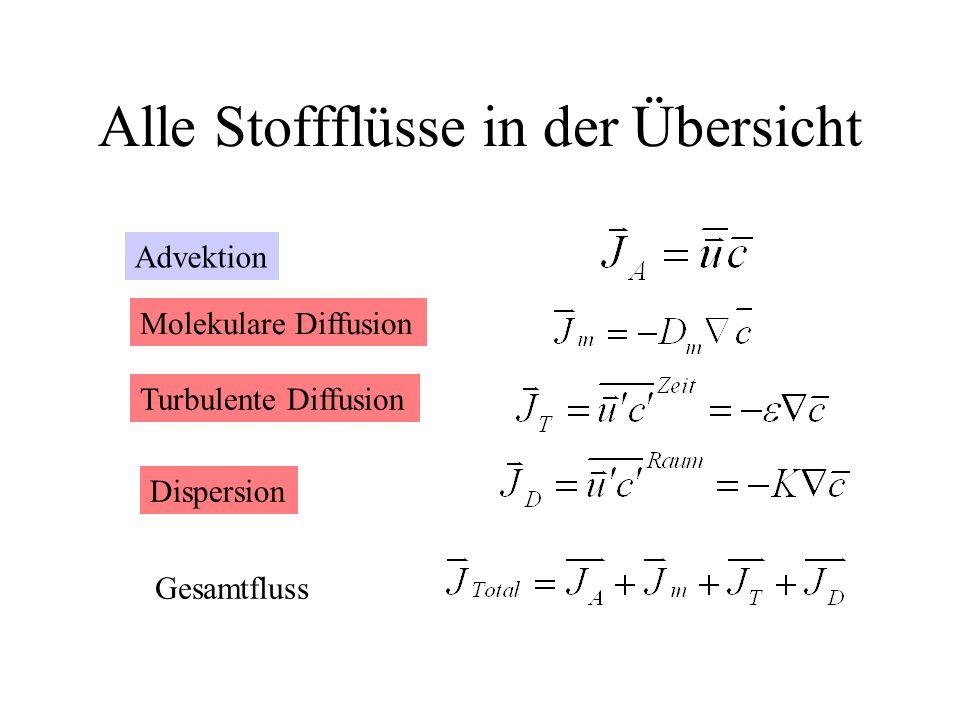 Turbulente Diffusion Alle Stoffflüsse in der Übersicht Advektion Molekulare Diffusion Dispersion Gesamtfluss