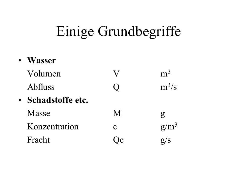 Einige Grundbegriffe Wasser VolumenVm 3 AbflussQm 3 /s Schadstoffe etc. MasseMg Konzentrationcg/m 3 FrachtQcg/s