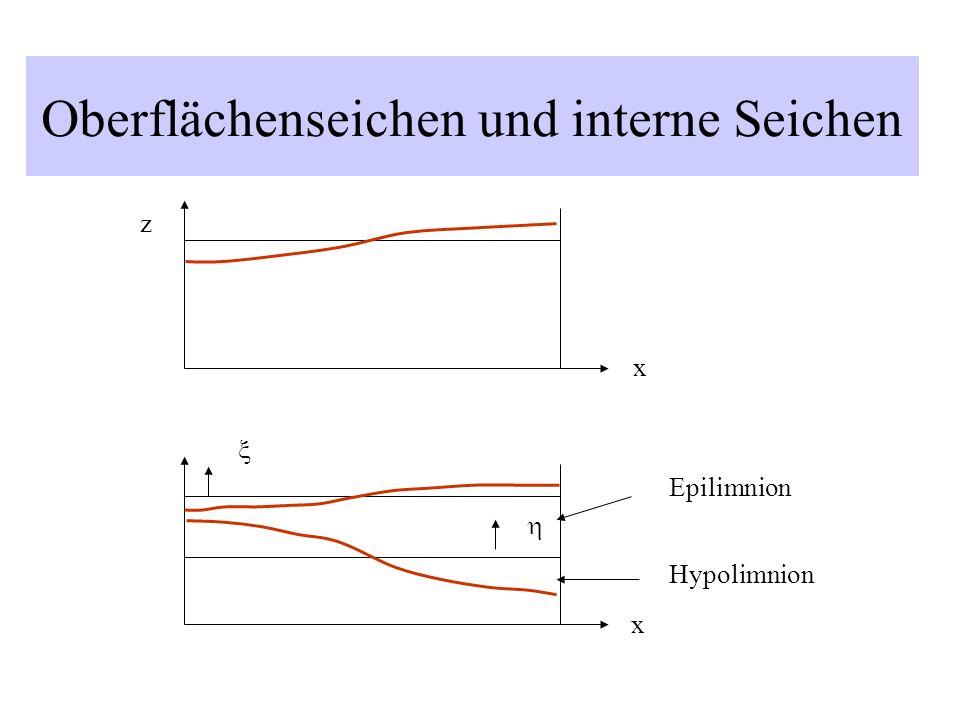 Oberflächenseichen und interne Seichen z x x Epilimnion Hypolimnion