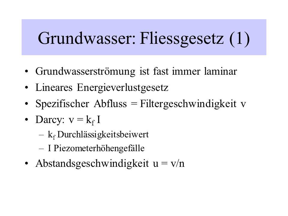 Grundwasser: Fliessgesetz (1) Grundwasserströmung ist fast immer laminar Lineares Energieverlustgesetz Spezifischer Abfluss = Filtergeschwindigkeit v