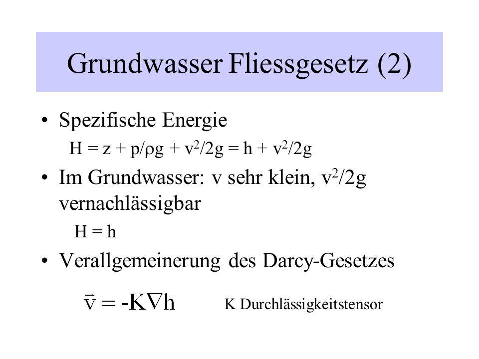 Grundwasser Fliessgesetz (2) Spezifische Energie H = z + p/ g + v 2 /2g = h + v 2 /2g Im Grundwasser: v sehr klein, v 2 /2g vernachlässigbar H = h Ver