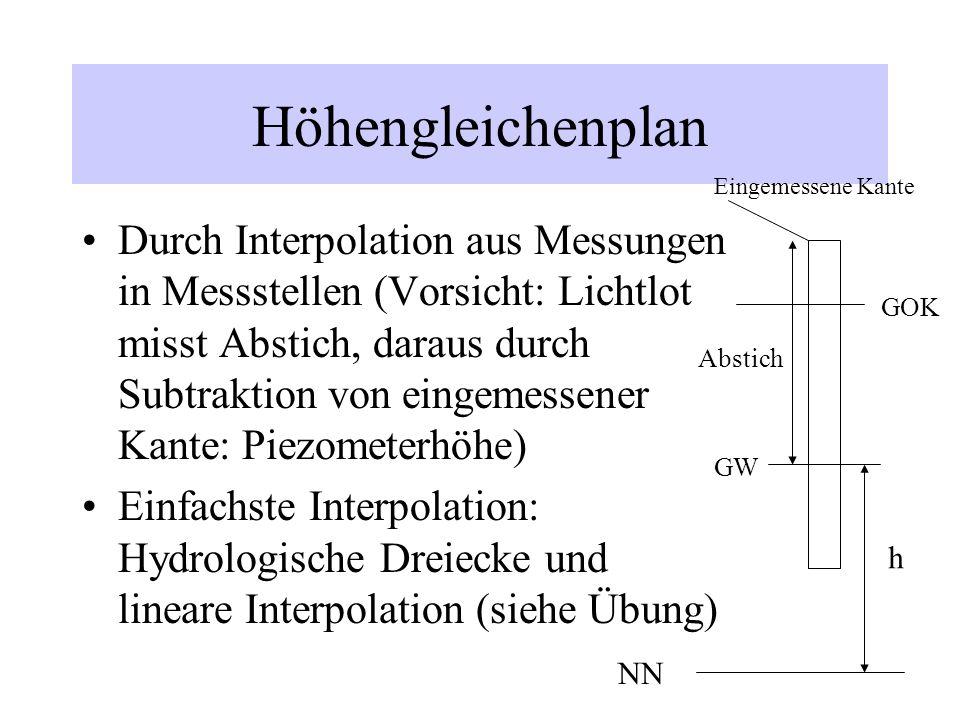 Höhengleichenplan Durch Interpolation aus Messungen in Messstellen (Vorsicht: Lichtlot misst Abstich, daraus durch Subtraktion von eingemessener Kante