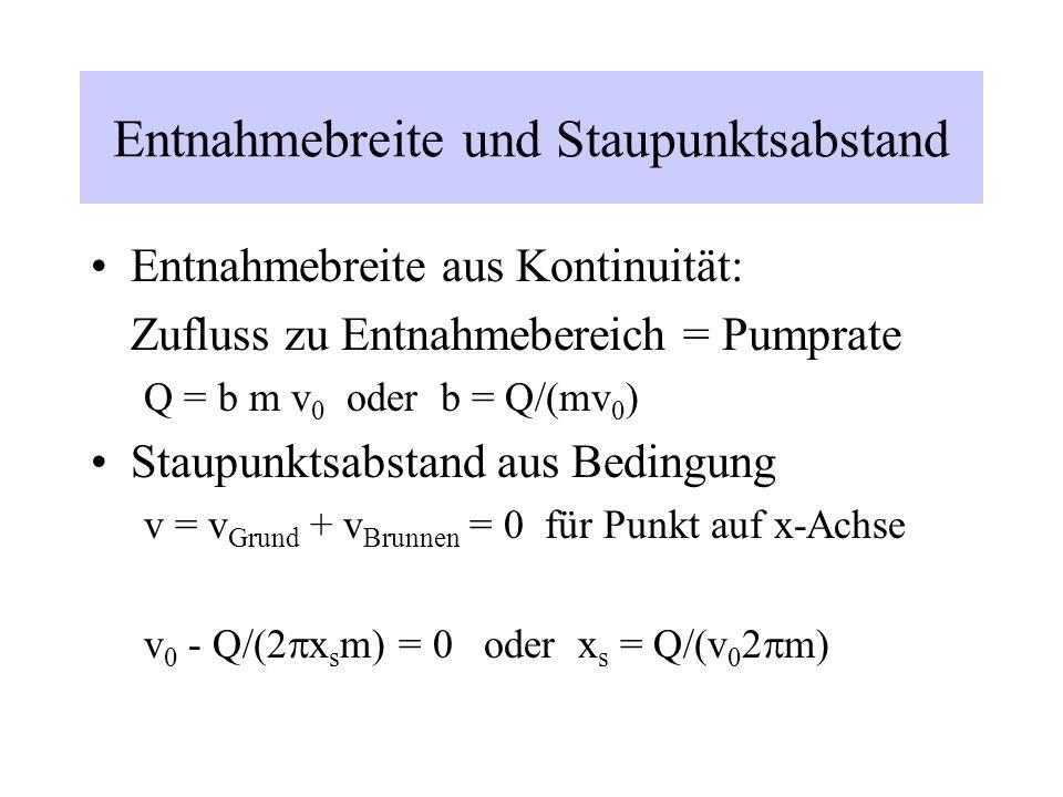 Entnahmebreite und Staupunktsabstand Entnahmebreite aus Kontinuität: Zufluss zu Entnahmebereich = Pumprate Q = b m v 0 oder b = Q/(mv 0 ) Staupunktsab