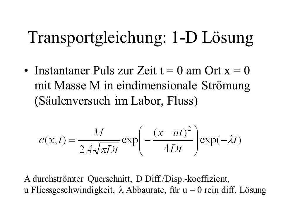 Transportgleichung: 1-D Lösung Instantaner Puls zur Zeit t = 0 am Ort x = 0 mit Masse M in eindimensionale Strömung (Säulenversuch im Labor, Fluss) A