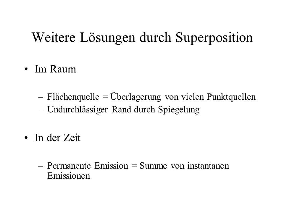 Weitere Lösungen durch Superposition Im Raum –Flächenquelle = Überlagerung von vielen Punktquellen –Undurchlässiger Rand durch Spiegelung In der Zeit